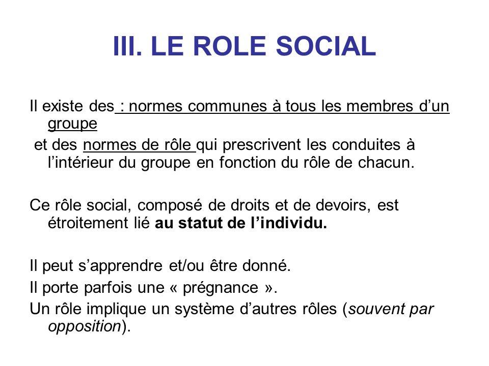 III. LE ROLE SOCIAL Il existe des : normes communes à tous les membres dun groupe et des normes de rôle qui prescrivent les conduites à lintérieur du