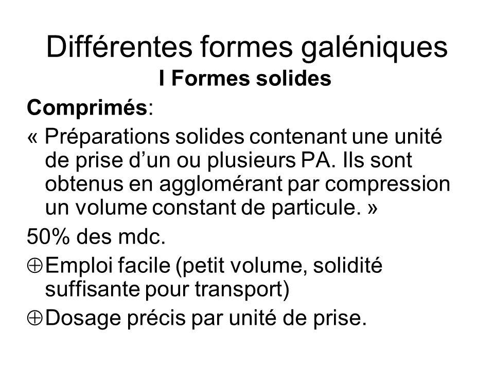 Différentes formes galéniques III Formes semi-solides Cataplasme Crème Emplâtres Gel Pâte : saccharose + gomme arabique en solution puis évaporations.