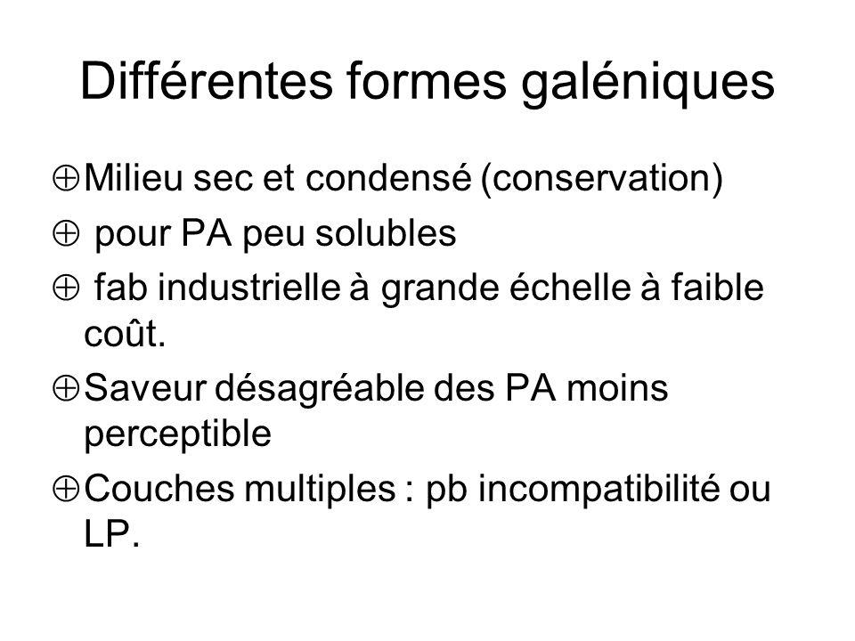 Différentes formes galéniques IV Formes liquides Pas problème de délitement/dissolution dans TD Action plus rapide Mais pas protégées par rapport aux sucs gastriques Jeunes enfants.