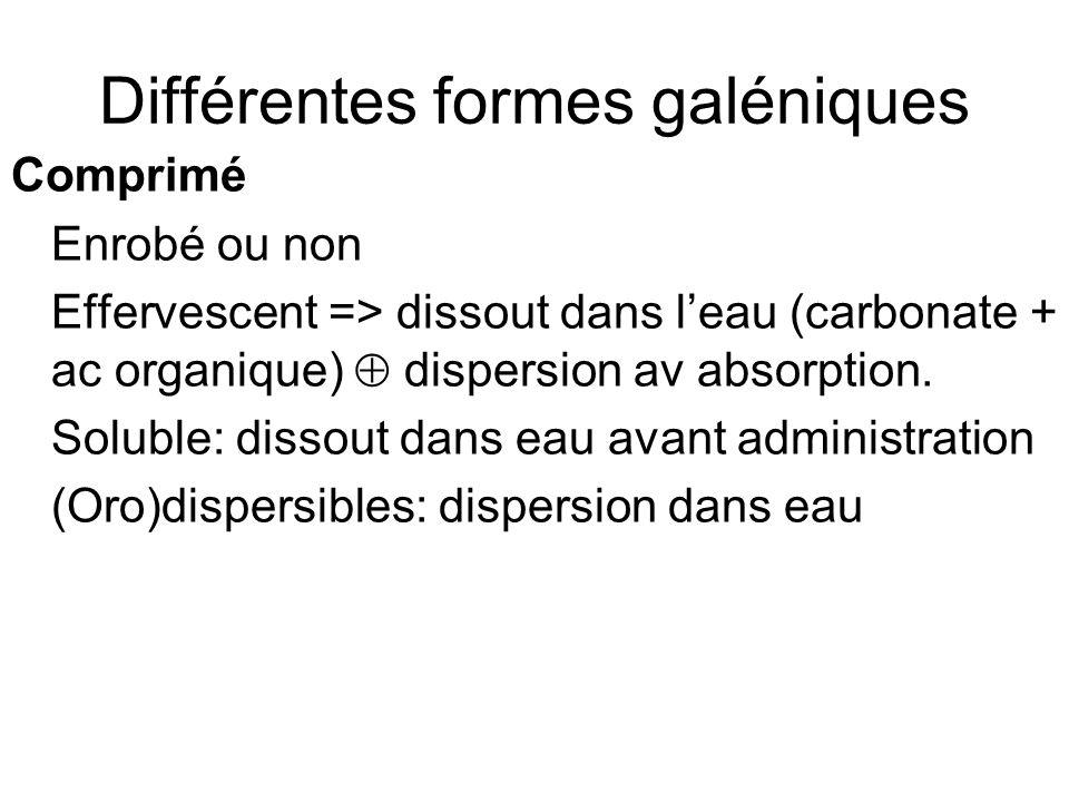 Différentes formes galéniques Libération modifiée : ne pas écraser.
