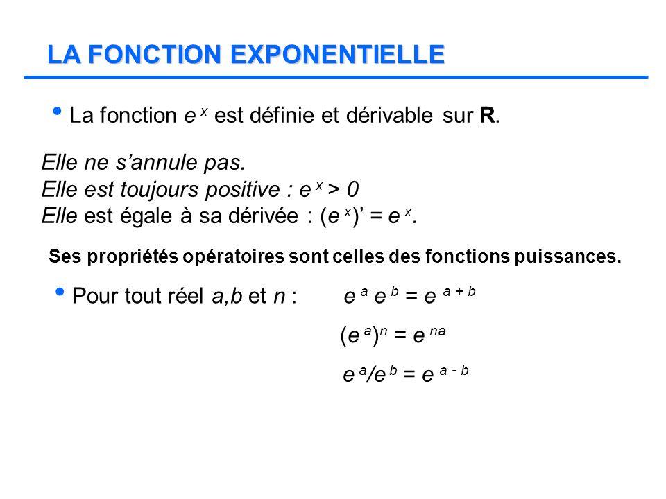 La fonction e x est définie et dérivable sur R. Ses propriétés opératoires sont celles des fonctions puissances. Pour tout réel a,b et n : (e a ) n =