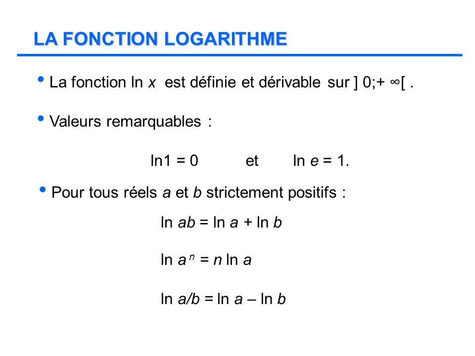 La fonction ln x est définie et dérivable sur ] 0;+ [. Pour tous réels a et b strictement positifs : Valeurs remarquables : LA FONCTION LOGARITHME ln