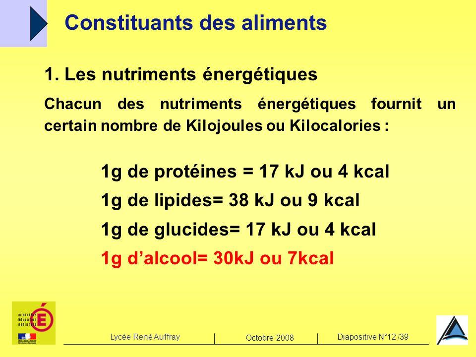 Lycée René AuffrayDiapositive N°12 /39 Octobre 2008 1. Les nutriments énergétiques Chacun des nutriments énergétiques fournit un certain nombre de Kil