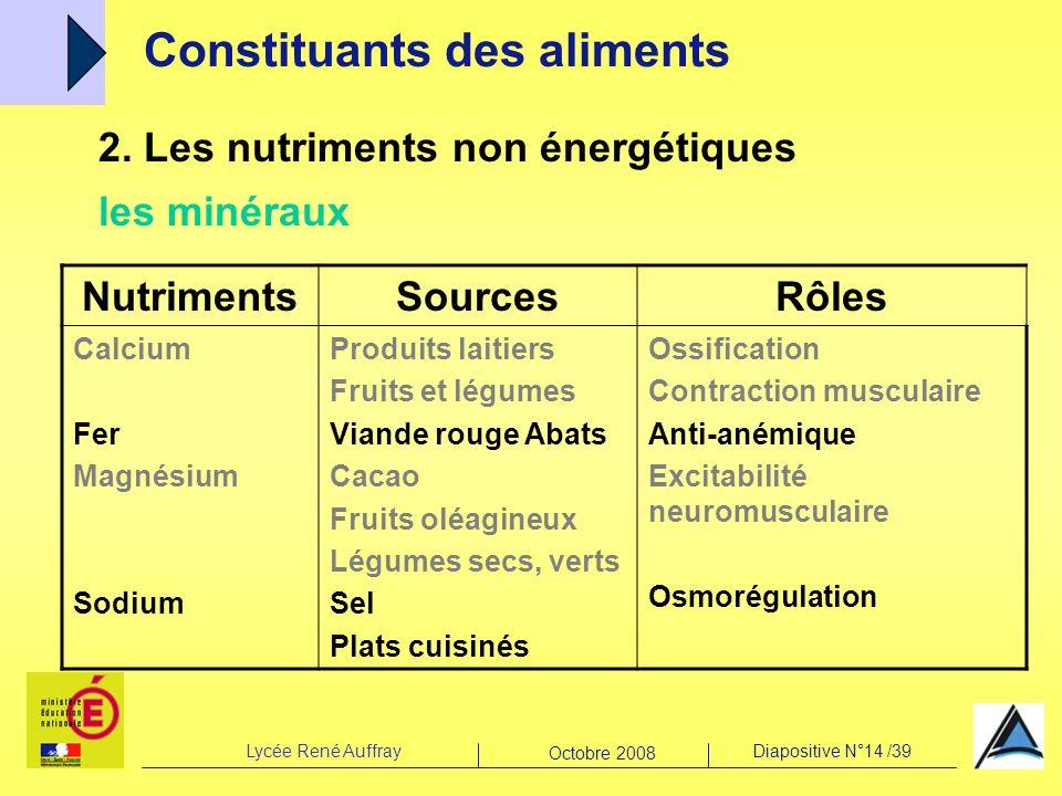 Lycée René AuffrayDiapositive N°14 /39 Octobre 2008 2. Les nutriments non énergétiques les minéraux Constituants des aliments NutrimentsSourcesRôles C