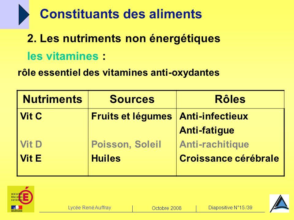 Lycée René AuffrayDiapositive N°15 /39 Octobre 2008 2. Les nutriments non énergétiques les vitamines : rôle essentiel des vitamines anti-oxydantes Con