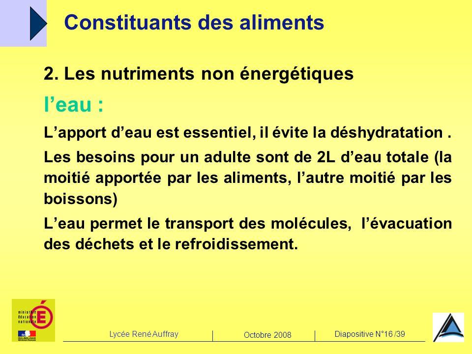 Lycée René AuffrayDiapositive N°16 /39 Octobre 2008 2. Les nutriments non énergétiques leau : Lapport deau est essentiel, il évite la déshydratation.
