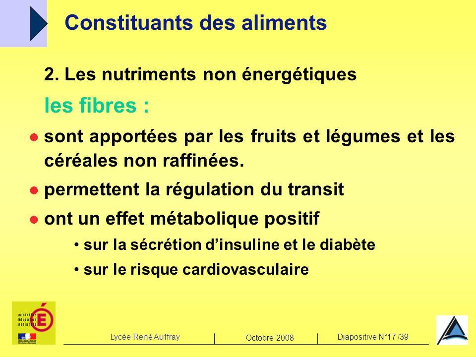 Lycée René AuffrayDiapositive N°17 /39 Octobre 2008 2. Les nutriments non énergétiques les fibres : sont apportées par les fruits et légumes et les cé