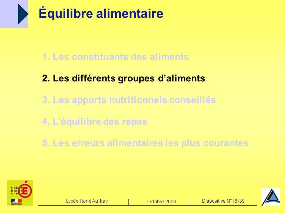 Lycée René AuffrayDiapositive N°18 /39 Octobre 2008 Équilibre alimentaire 1.Les constituants des aliments 2.Les différents groupes daliments 3.Les app