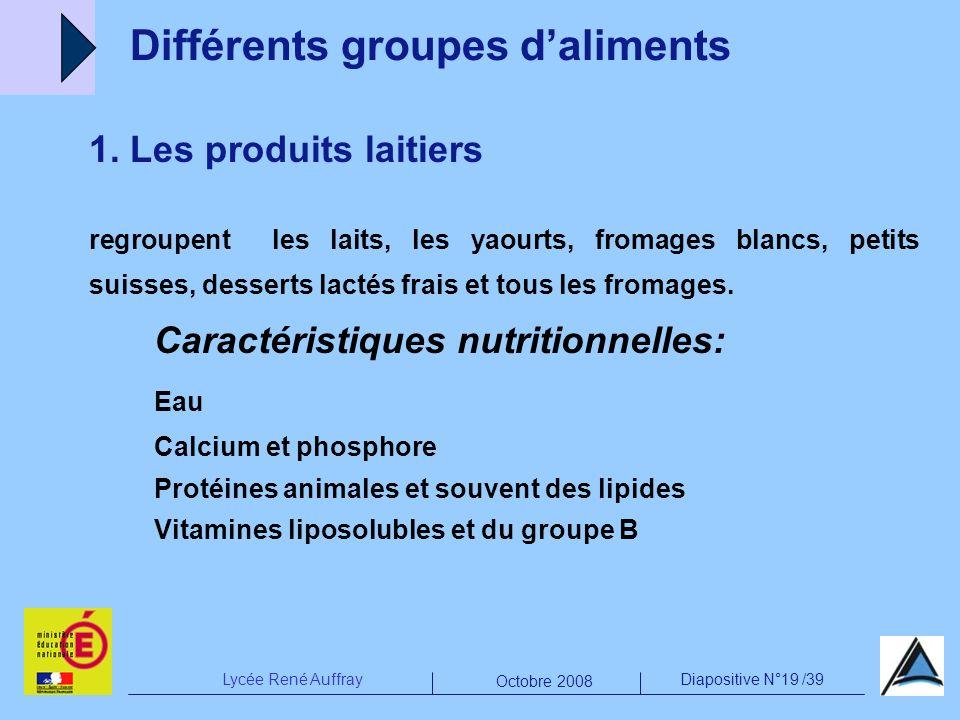 Lycée René AuffrayDiapositive N°19 /39 Octobre 2008 1. Les produits laitiers regroupent les laits, les yaourts, fromages blancs, petits suisses, desse