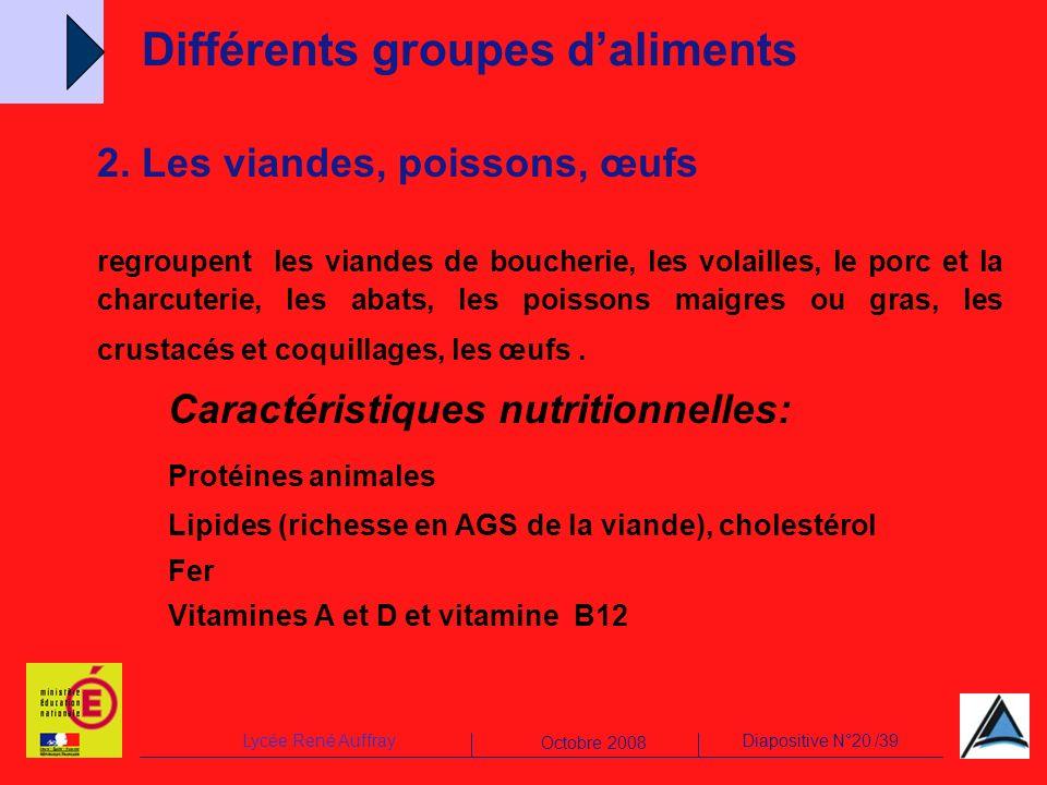 Lycée René AuffrayDiapositive N°20 /39 Octobre 2008 2. Les viandes, poissons, œufs regroupent les viandes de boucherie, les volailles, le porc et la c