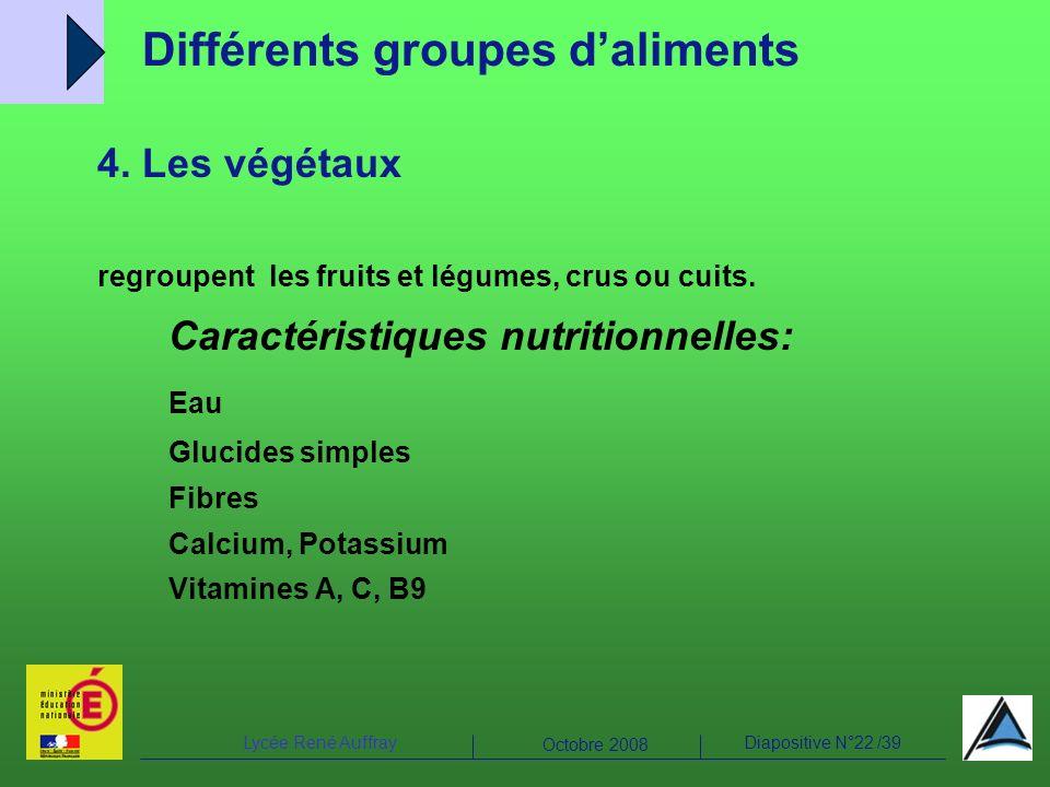 Lycée René AuffrayDiapositive N°22 /39 Octobre 2008 4. Les végétaux regroupent les fruits et légumes, crus ou cuits. Caractéristiques nutritionnelles:
