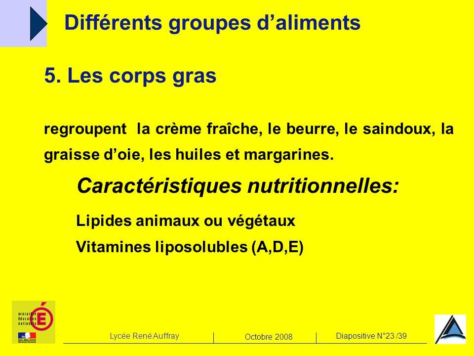 Lycée René AuffrayDiapositive N°23 /39 Octobre 2008 5. Les corps gras regroupent la crème fraîche, le beurre, le saindoux, la graisse doie, les huiles