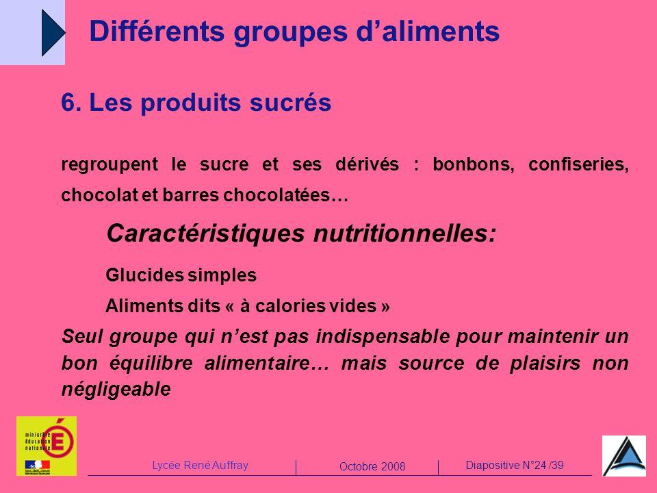 Lycée René AuffrayDiapositive N°24 /39 Octobre 2008 6. Les produits sucrés regroupent le sucre et ses dérivés : bonbons, confiseries, chocolat et barr