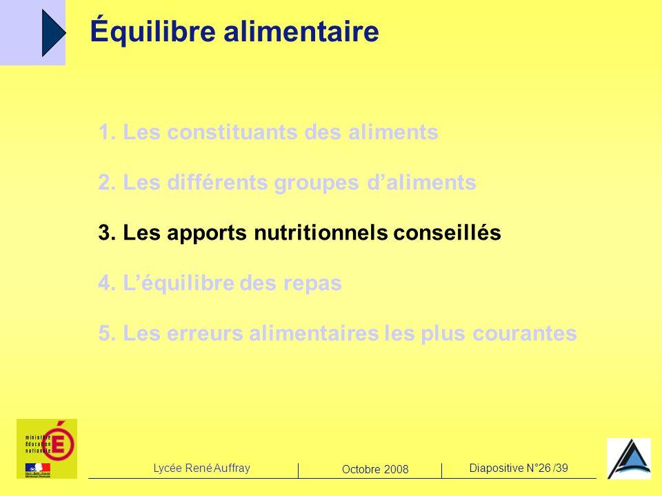 Lycée René AuffrayDiapositive N°26 /39 Octobre 2008 Équilibre alimentaire 1.Les constituants des aliments 2.Les différents groupes daliments 3.Les app