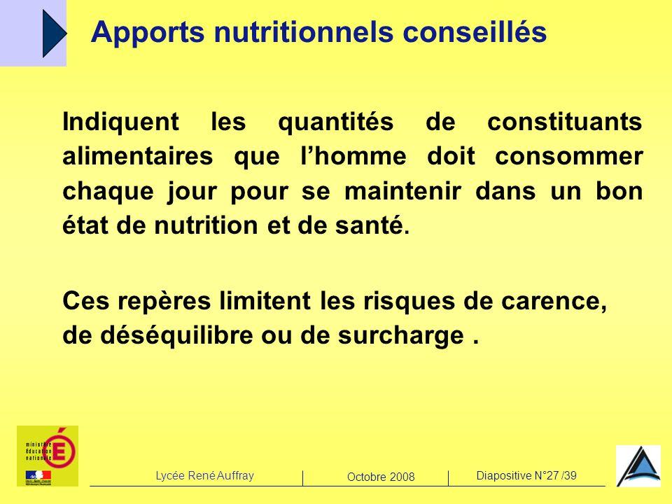 Lycée René AuffrayDiapositive N°27 /39 Octobre 2008 Indiquent les quantités de constituants alimentaires que lhomme doit consommer chaque jour pour se