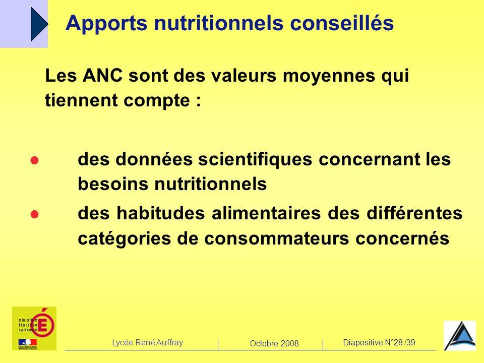 Lycée René AuffrayDiapositive N°28 /39 Octobre 2008 Les ANC sont des valeurs moyennes qui tiennent compte : des données scientifiques concernant les b