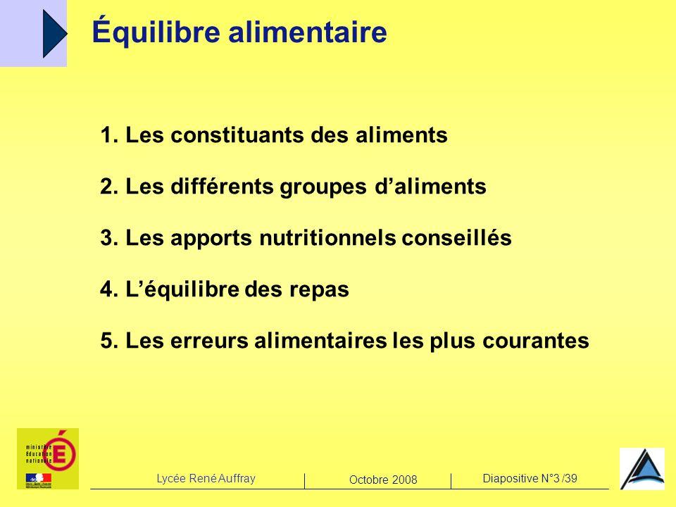 Lycée René AuffrayDiapositive N°3 /39 Octobre 2008 Équilibre alimentaire 1.Les constituants des aliments 2.Les différents groupes daliments 3.Les appo