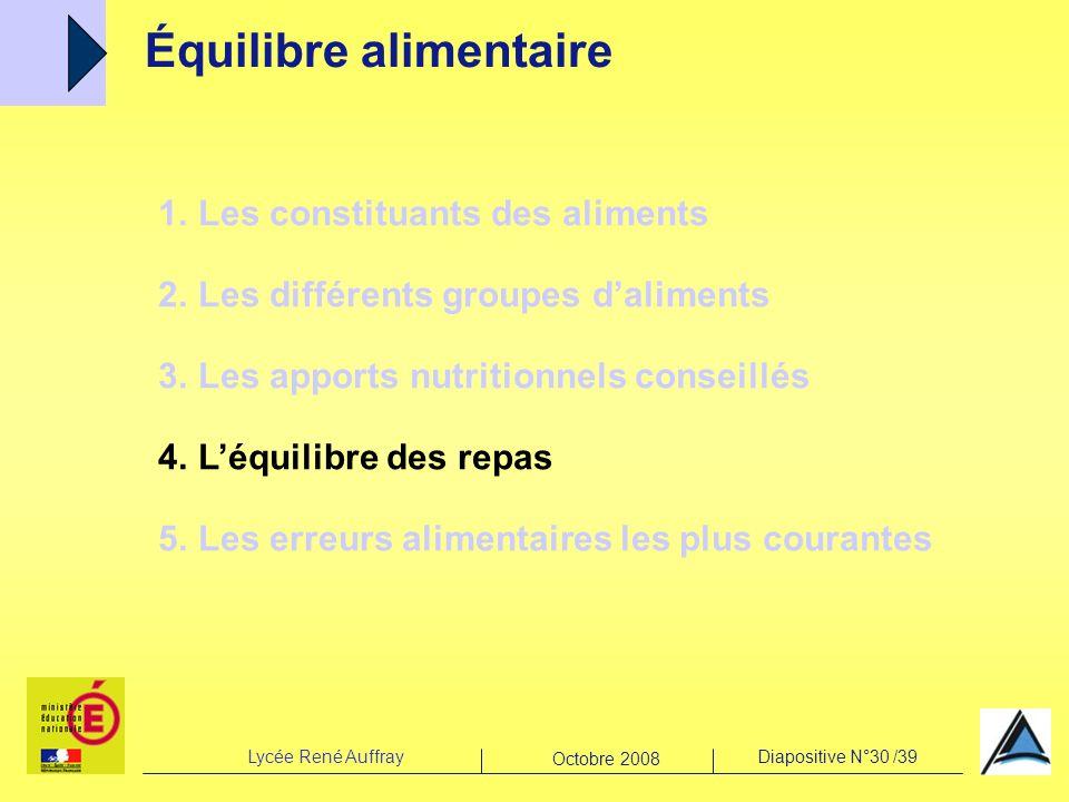 Lycée René AuffrayDiapositive N°30 /39 Octobre 2008 Équilibre alimentaire 1.Les constituants des aliments 2.Les différents groupes daliments 3.Les app