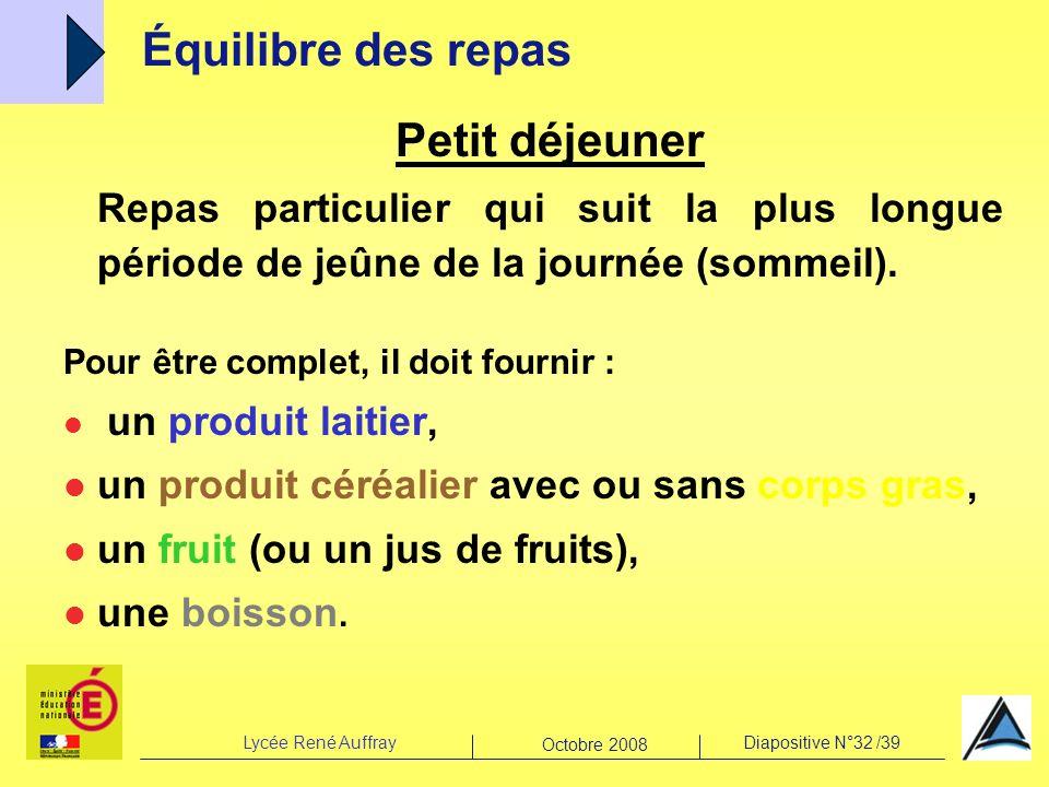Lycée René AuffrayDiapositive N°32 /39 Octobre 2008 Petit déjeuner Repas particulier qui suit la plus longue période de jeûne de la journée (sommeil).