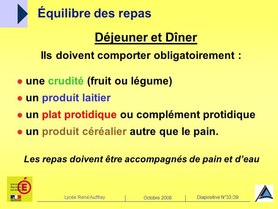 Lycée René AuffrayDiapositive N°33 /39 Octobre 2008 Déjeuner et Dîner Ils doivent comporter obligatoirement : une crudité (fruit ou légume) un produit
