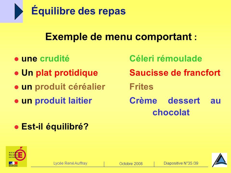 Lycée René AuffrayDiapositive N°35 /39 Octobre 2008 Exemple de menu comportant : une cruditéCéleri rémoulade Un plat protidiqueSaucisse de francfort u