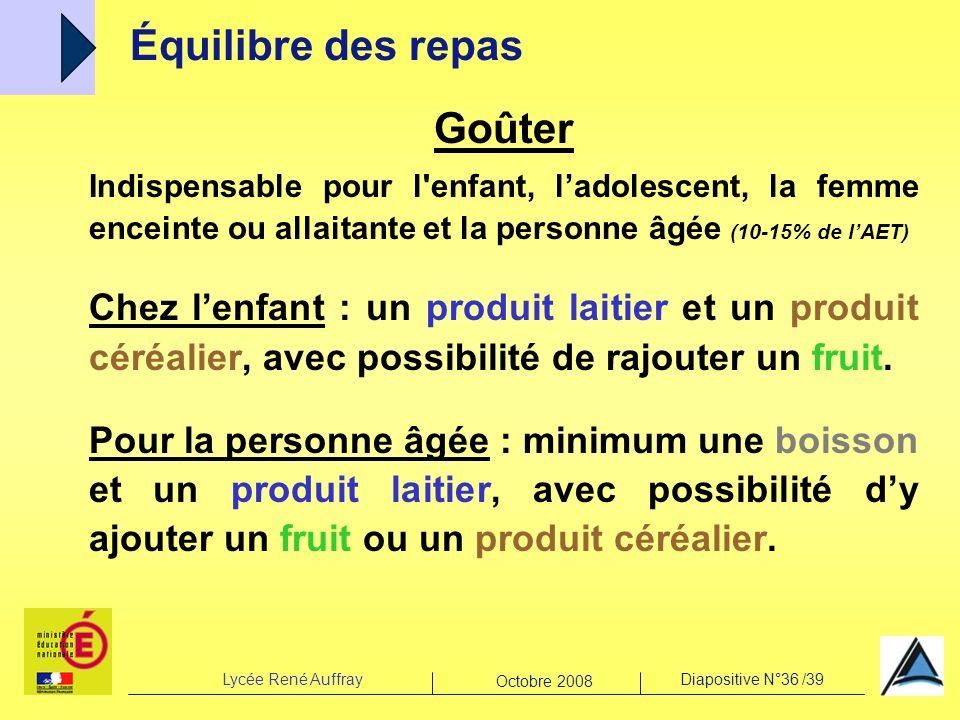 Lycée René AuffrayDiapositive N°36 /39 Octobre 2008 Goûter Indispensable pour l'enfant, ladolescent, la femme enceinte ou allaitante et la personne âg