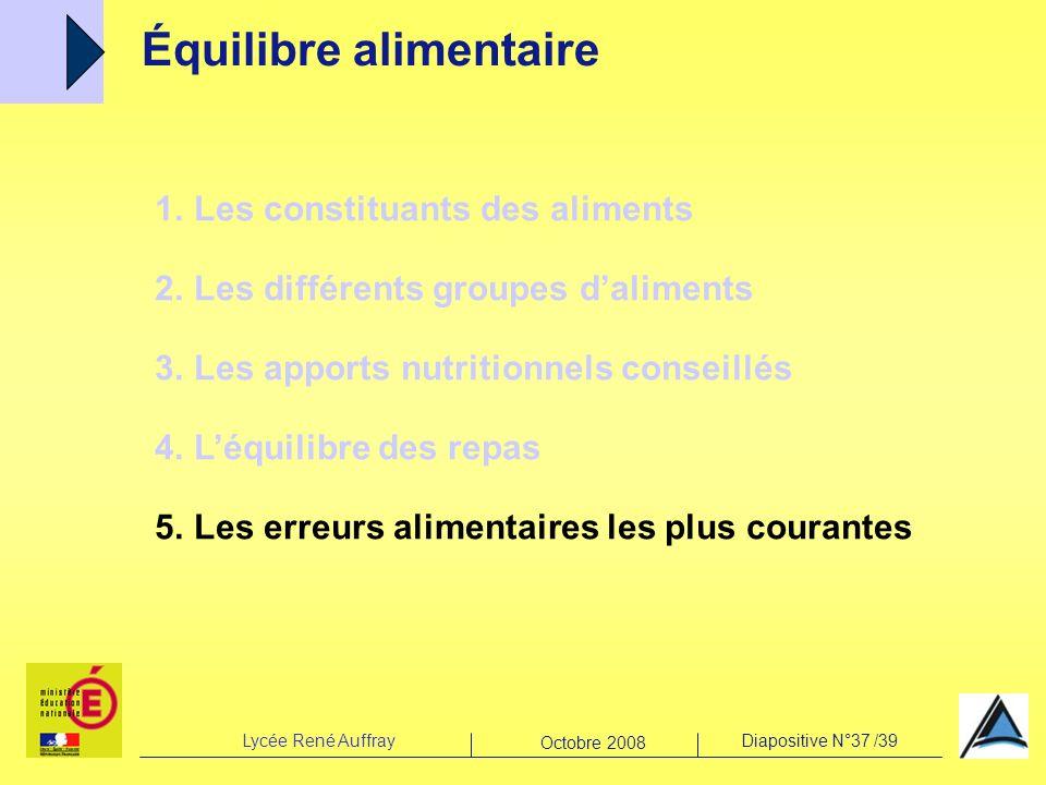 Lycée René AuffrayDiapositive N°37 /39 Octobre 2008 Équilibre alimentaire 1.Les constituants des aliments 2.Les différents groupes daliments 3.Les app