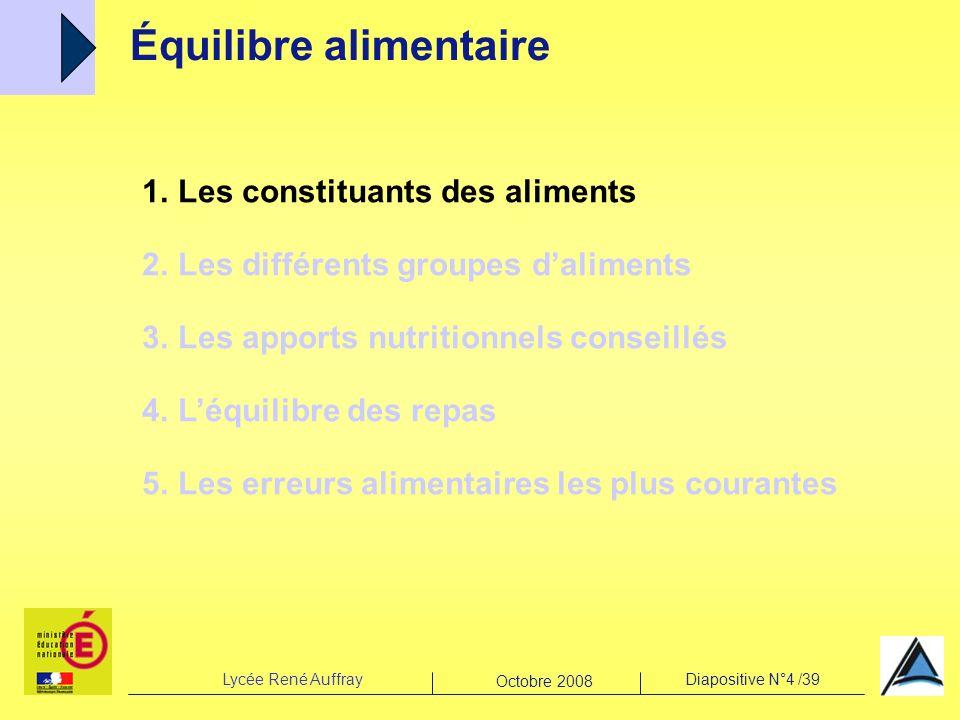 Lycée René AuffrayDiapositive N°4 /39 Octobre 2008 Équilibre alimentaire 1.Les constituants des aliments 2.Les différents groupes daliments 3.Les appo
