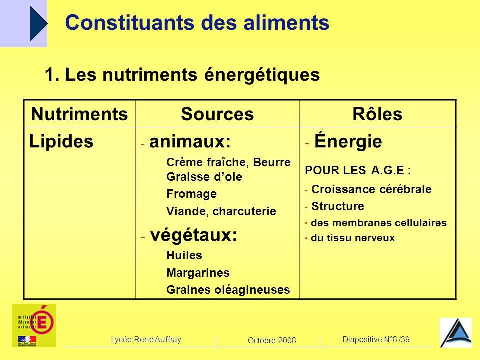 Lycée René AuffrayDiapositive N°8 /39 Octobre 2008 1. Les nutriments énergétiques Constituants des aliments NutrimentsSourcesRôles Lipides - animaux: