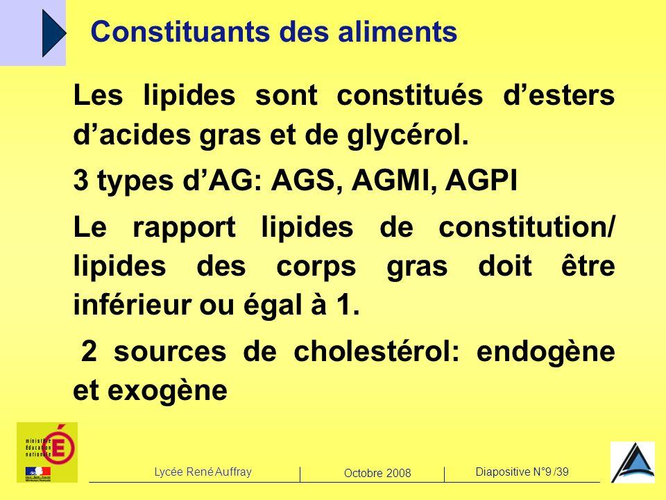 Lycée René AuffrayDiapositive N°9 /39 Octobre 2008 Les lipides sont constitués desters dacides gras et de glycérol. 3 types dAG: AGS, AGMI, AGPI Le ra