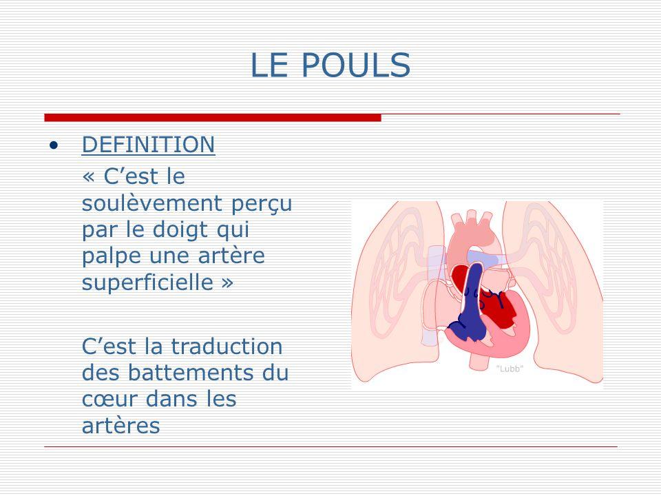 LE POULS DEFINITION « Cest le soulèvement perçu par le doigt qui palpe une artère superficielle » Cest la traduction des battements du cœur dans les artères