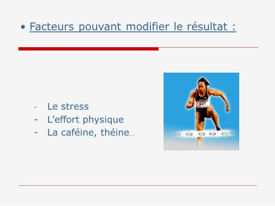 Facteurs pouvant modifier le résultat : - Le stress -Leffort physique - La caféine, théine …