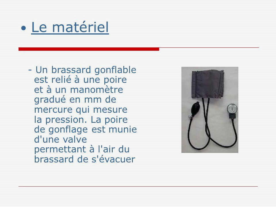 Le matériel - Un brassard gonflable est relié à une poire et à un manomètre gradué en mm de mercure qui mesure la pression.