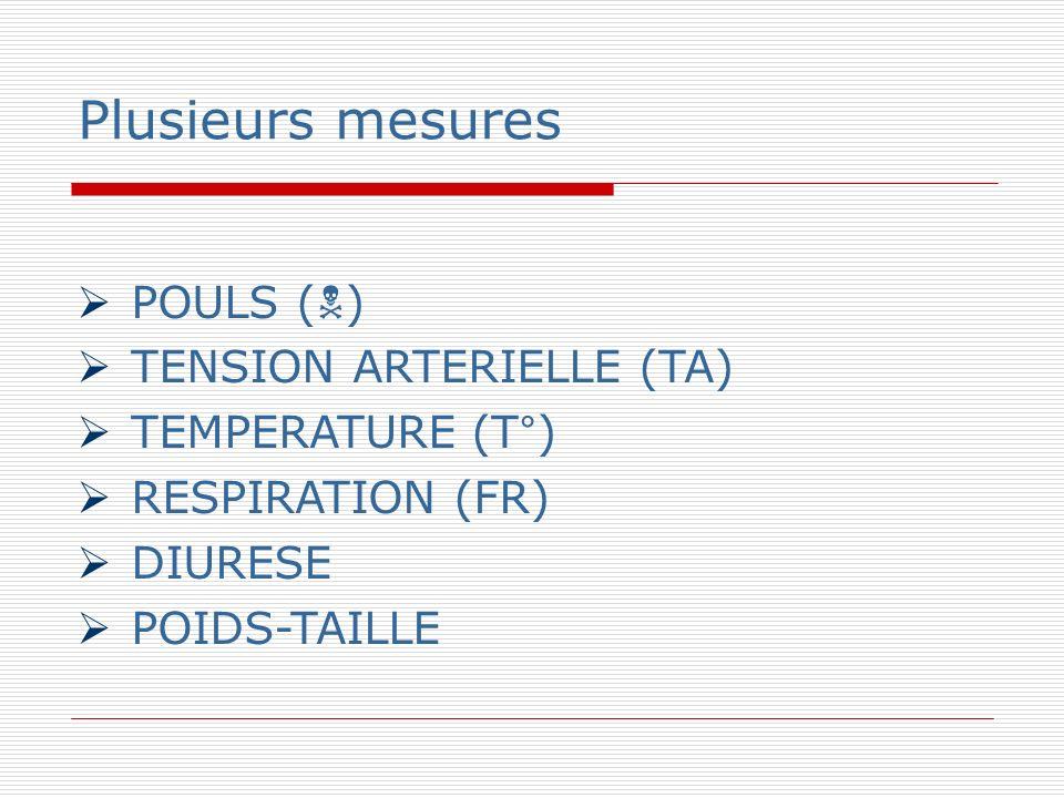 Plusieurs mesures POULS ( ) TENSION ARTERIELLE (TA) TEMPERATURE (T°) RESPIRATION (FR) DIURESE POIDS-TAILLE