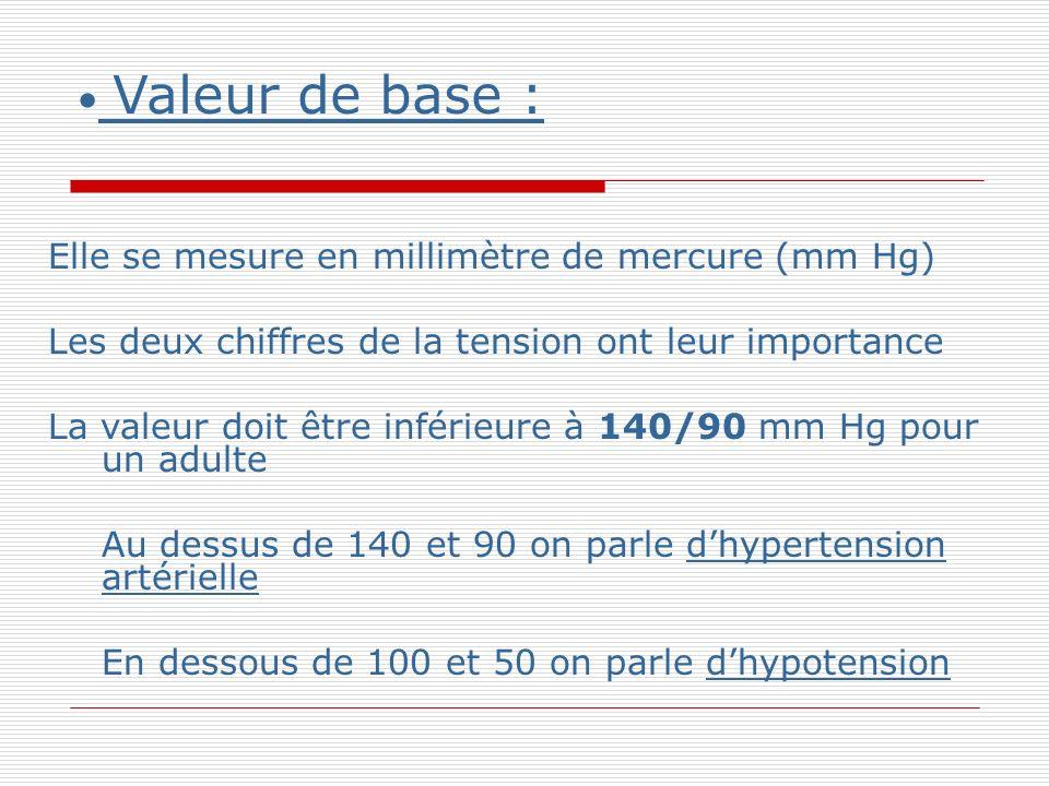 Valeur de base : Elle se mesure en millimètre de mercure (mm Hg) Les deux chiffres de la tension ont leur importance La valeur doit être inférieure à 140/90 mm Hg pour un adulte Au dessus de 140 et 90 on parle dhypertension artérielle En dessous de 100 et 50 on parle dhypotension