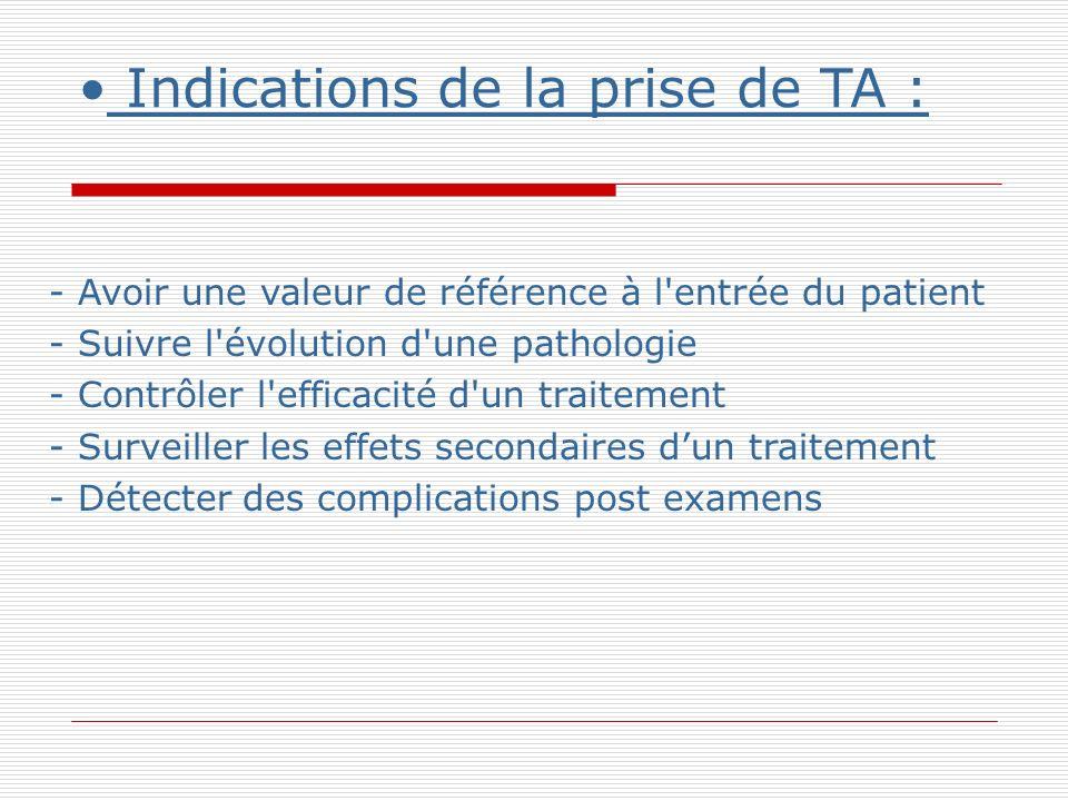 Indications de la prise de TA : - Avoir une valeur de référence à l entrée du patient - Suivre l évolution d une pathologie - Contrôler l efficacité d un traitement - Surveiller les effets secondaires dun traitement - Détecter des complications post examens