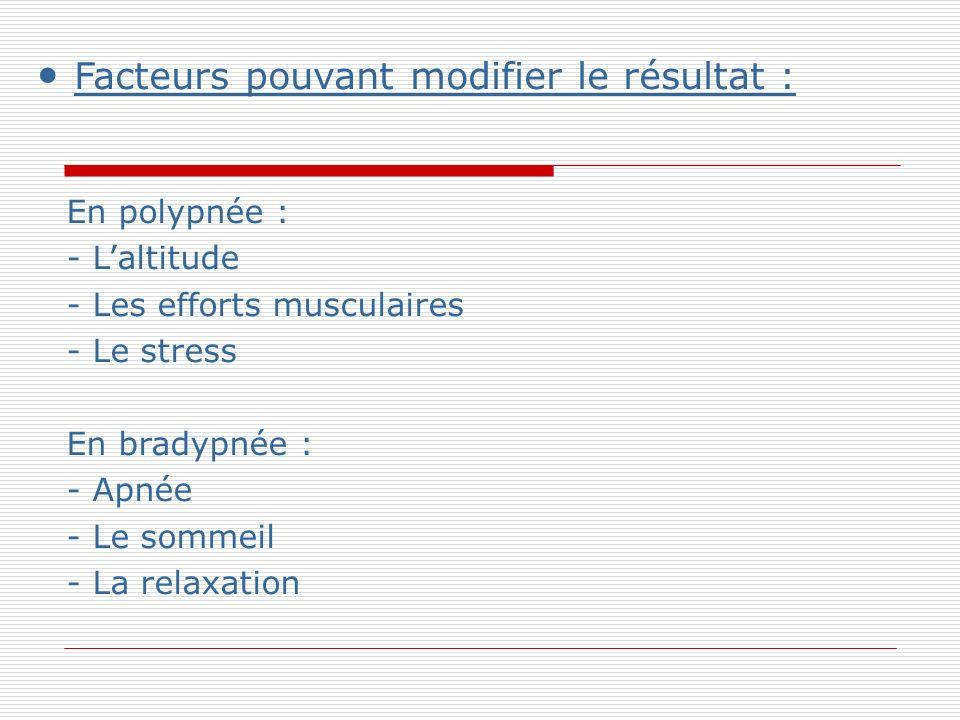 Facteurs pouvant modifier le résultat : En polypnée : - Laltitude - Les efforts musculaires - Le stress En bradypnée : - Apnée - Le sommeil - La relaxation