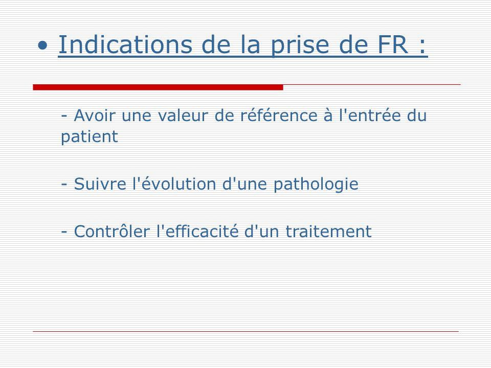 Indications de la prise de FR : - Avoir une valeur de référence à l entrée du patient - Suivre l évolution d une pathologie - Contrôler l efficacité d un traitement