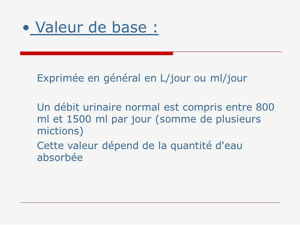 Valeur de base : Exprimée en général en L/jour ou ml/jour Un débit urinaire normal est compris entre 800 ml et 1500 ml par jour (somme de plusieurs mictions) Cette valeur dépend de la quantité d eau absorbée