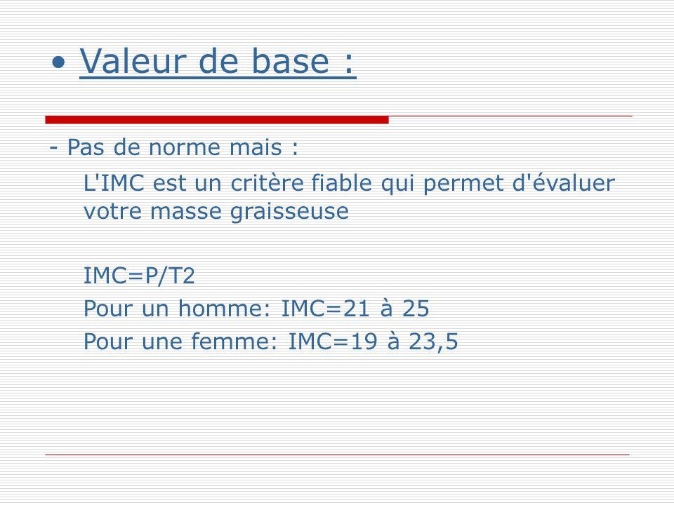 Valeur de base : - Pas de norme mais : L IMC est un critère fiable qui permet d évaluer votre masse graisseuse IMC=P/T 2 Pour un homme: IMC=21 à 25 Pour une femme: IMC=19 à 23,5