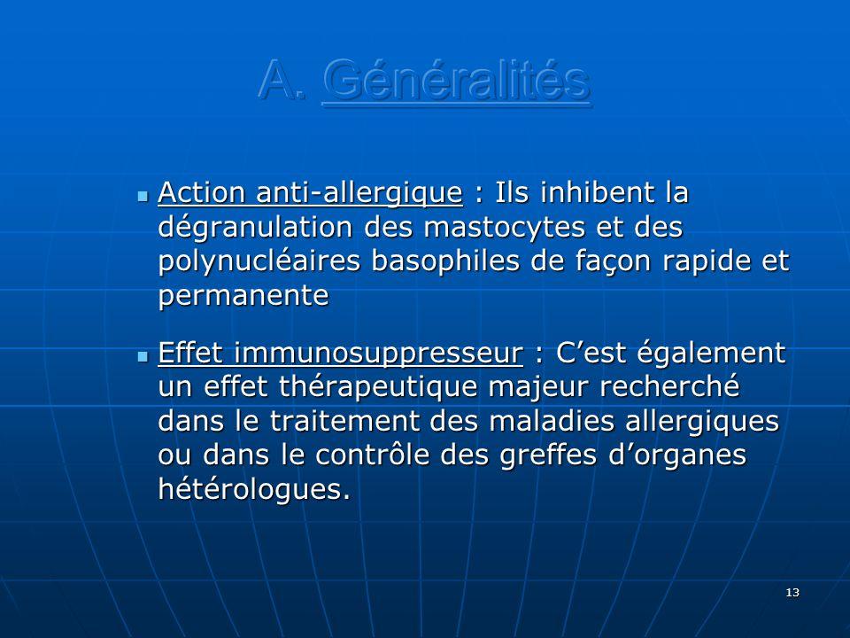 13 Action anti-allergique : Ils inhibent la dégranulation des mastocytes et des polynucléaires basophiles de façon rapide et permanente Action anti-al