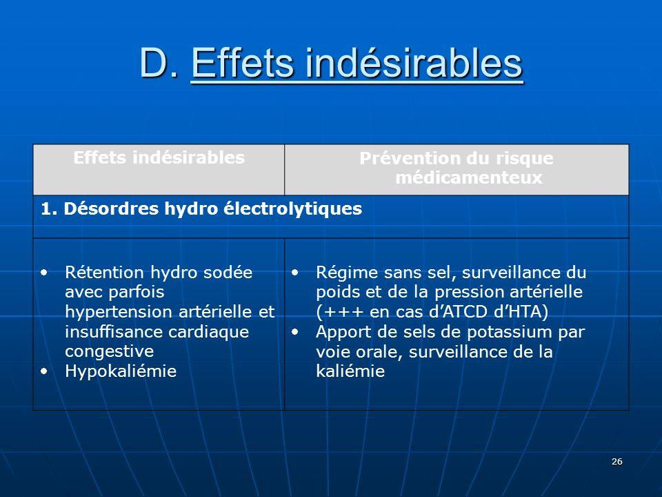 26 D. Effets indésirables Effets indésirablesPrévention du risque médicamenteux 1. Désordres hydro électrolytiques Rétention hydro sodée avec parfois