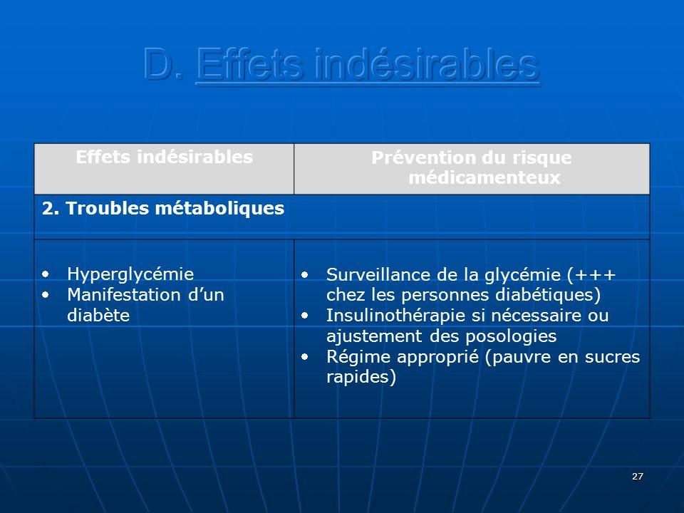 27 Effets indésirablesPrévention du risque médicamenteux 2. Troubles métaboliques Hyperglycémie Manifestation dun diabète Surveillance de la glycémie