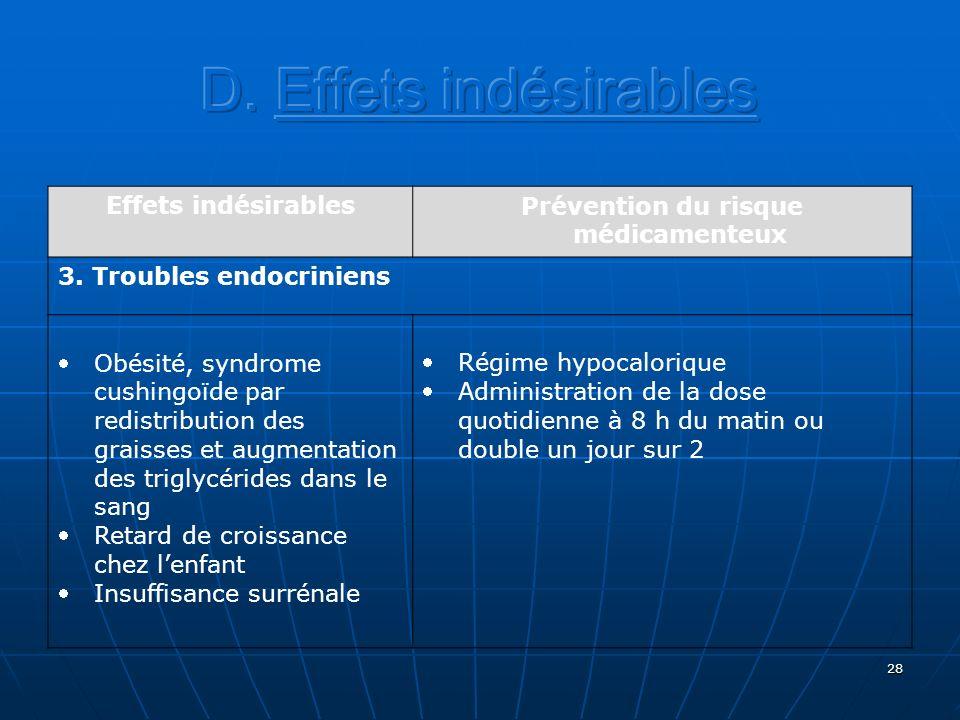 28 Effets indésirablesPrévention du risque médicamenteux 3. Troubles endocriniens Obésité, syndrome cushingoïde par redistribution des graisses et aug