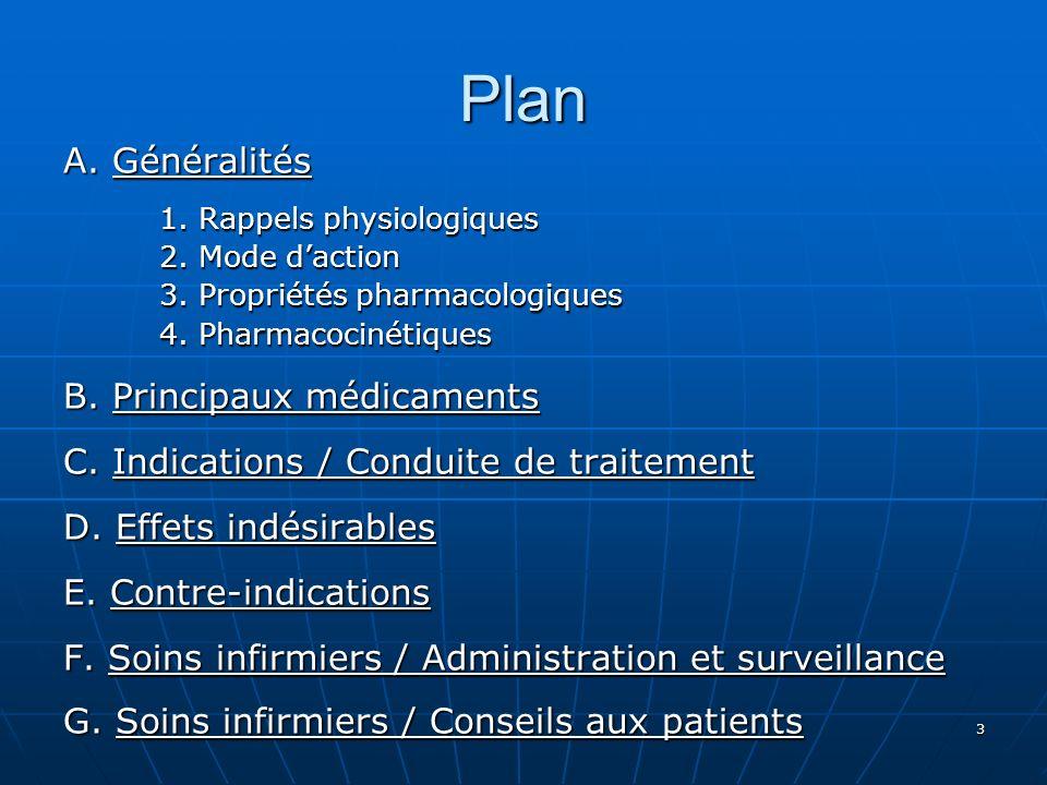 3 Plan A. Généralités 1. Rappels physiologiques 2. Mode daction 3. Propriétés pharmacologiques 4. Pharmacocinétiques B. Principaux médicaments C. Indi