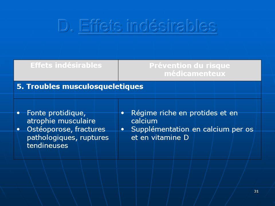 31 Effets indésirablesPrévention du risque médicamenteux 5. Troubles musculosqueletiques Fonte protidique, atrophie musculaire Ostéoporose, fractures