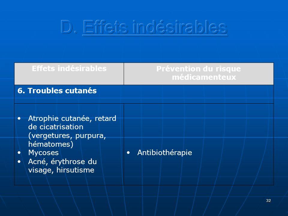 32 Effets indésirablesPrévention du risque médicamenteux 6. Troubles cutanés Atrophie cutanée, retard de cicatrisation (vergetures, purpura, hématomes