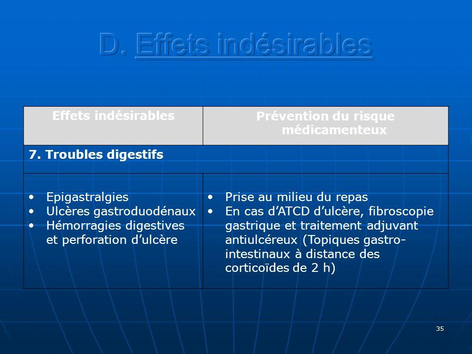 35 Effets indésirablesPrévention du risque médicamenteux 7. Troubles digestifs Epigastralgies Ulcères gastroduodénaux Hémorragies digestives et perfor