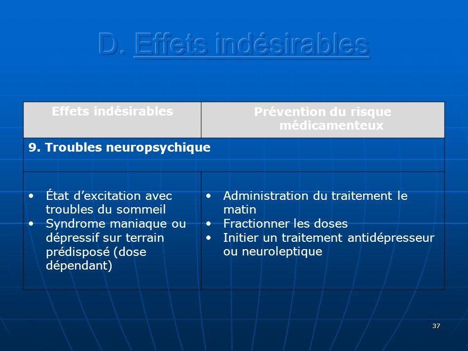 37 Effets indésirablesPrévention du risque médicamenteux 9. Troubles neuropsychique État dexcitation avec troubles du sommeil Syndrome maniaque ou dép
