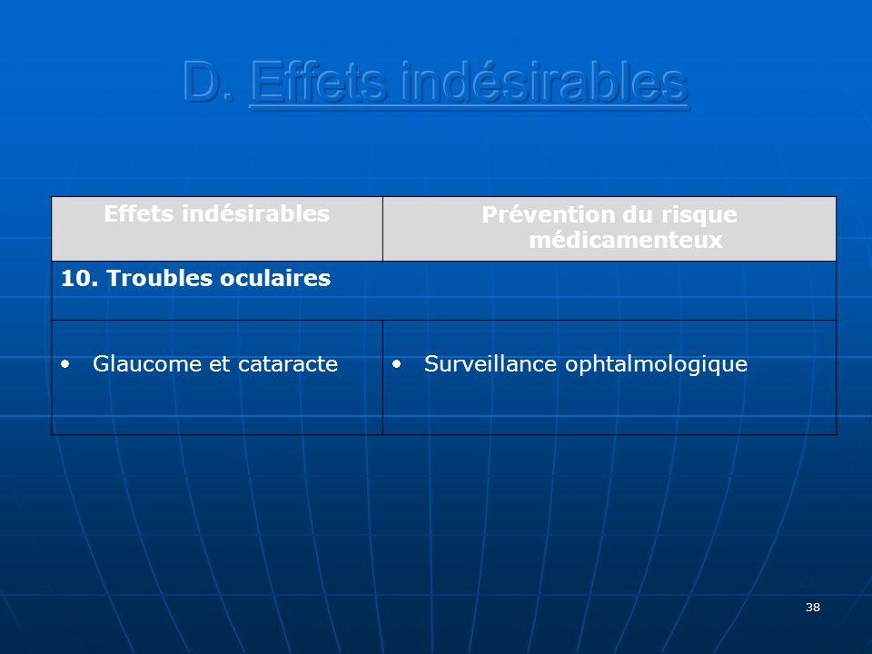 38 Effets indésirablesPrévention du risque médicamenteux 10. Troubles oculaires Glaucome et cataracteSurveillance ophtalmologique